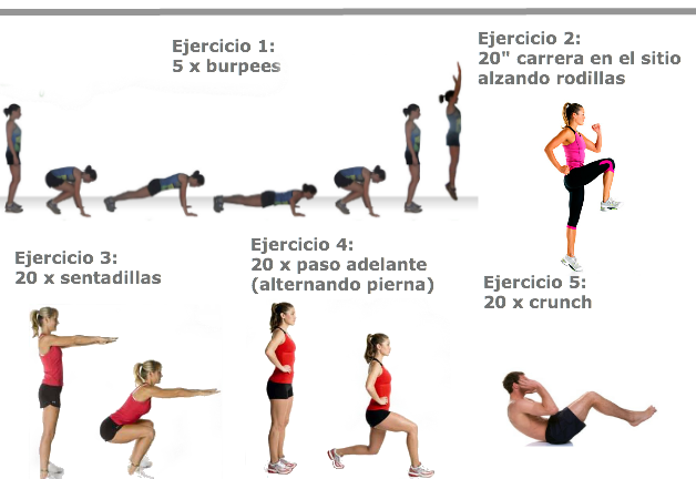 ejercicios hiit fitness