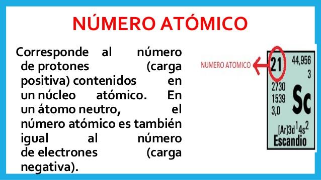 ejercicios de atomo y tabla periodica