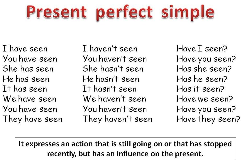 present perfect simple ejemplos