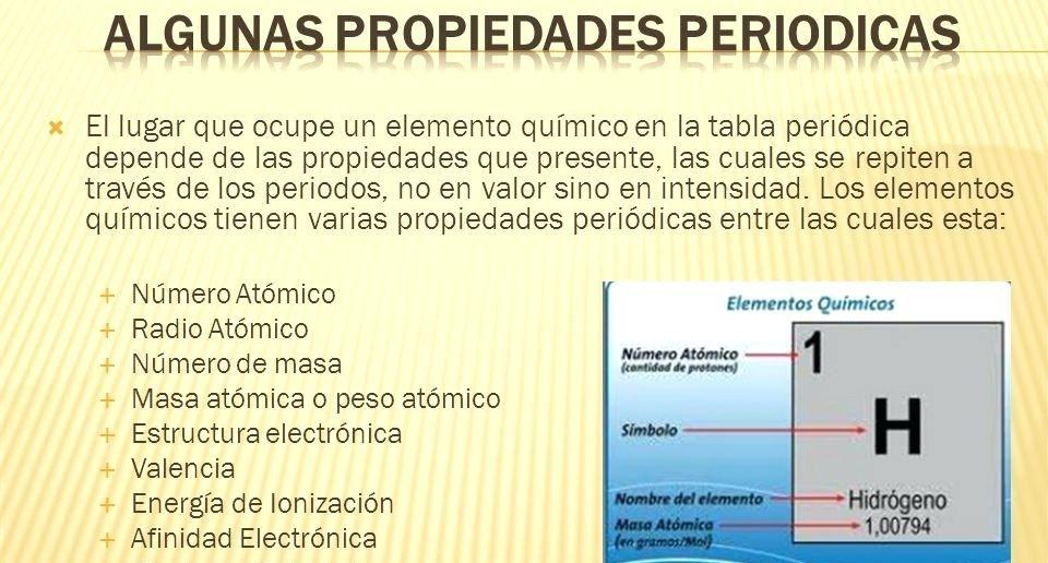 ejercicios de aplicacion tabla periodica