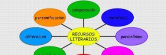 Recursos literarios ejercicios