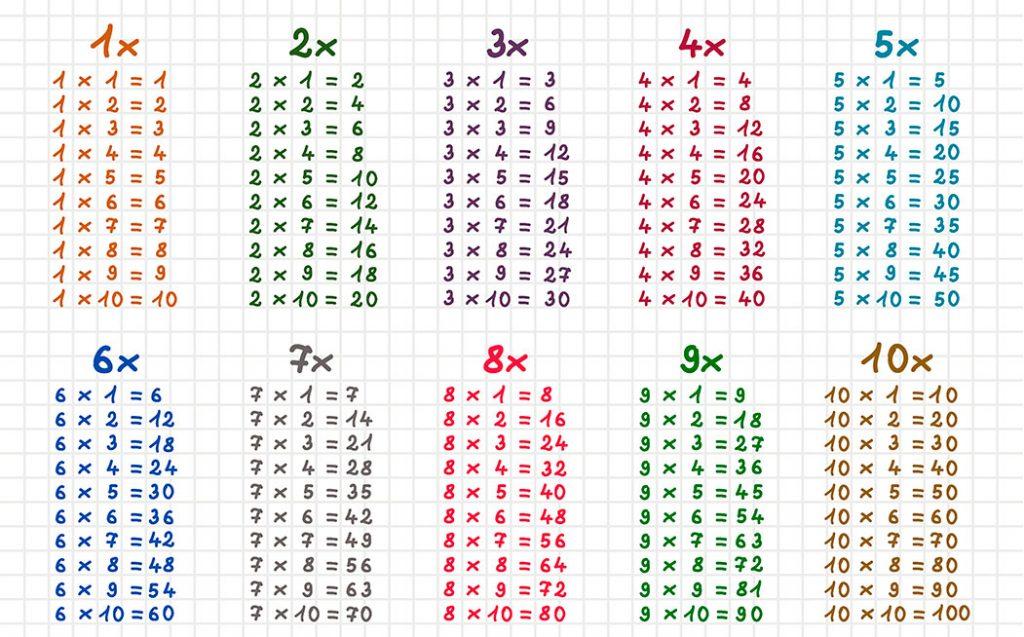 ejercicios tablas de multiplicar resueltas
