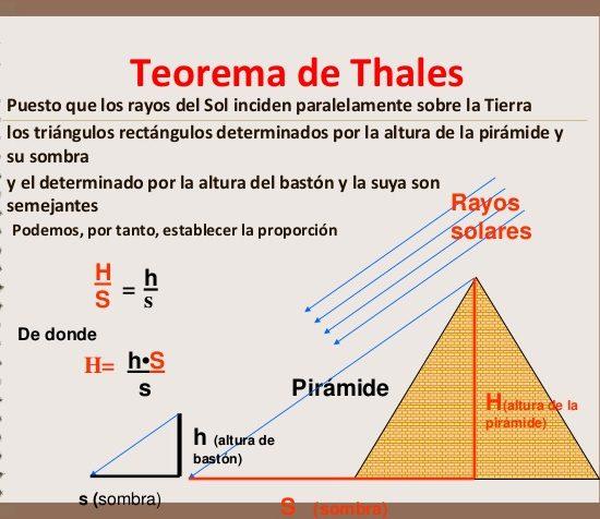 ejercicios de aplicacion teorema de thales
