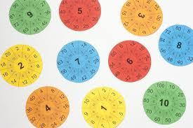 ejercicios aprender tablas de multiplicar